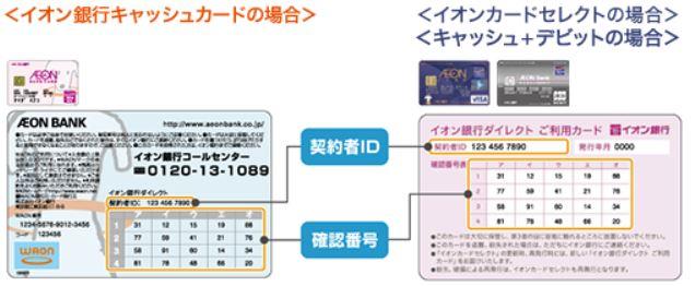 イオンカードの契約者ID