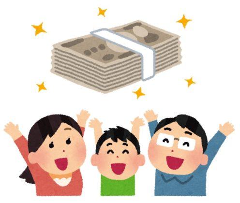 家族カード限度額上限